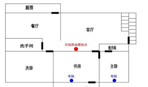 【技术帖】优化路由器信号的几招 PC教程 第2张