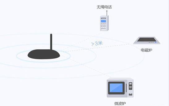 【技术帖】优化路由器信号的几招 PC教程 第3张
