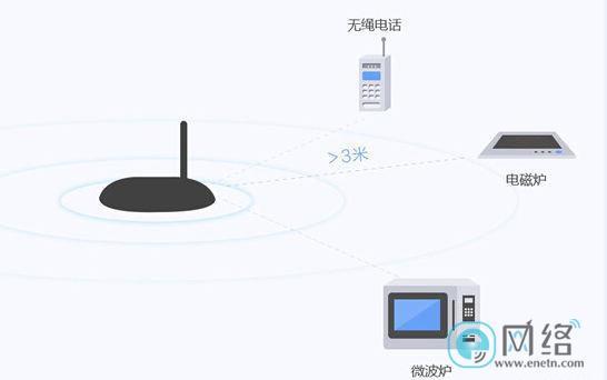 优化路由器信号的几招 (3)