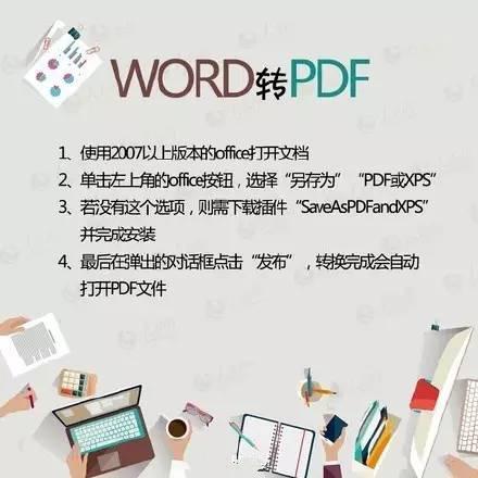 WORD/PDF/PPT格式转换大全, 速度成为文档转换高手 PC教程 第2张
