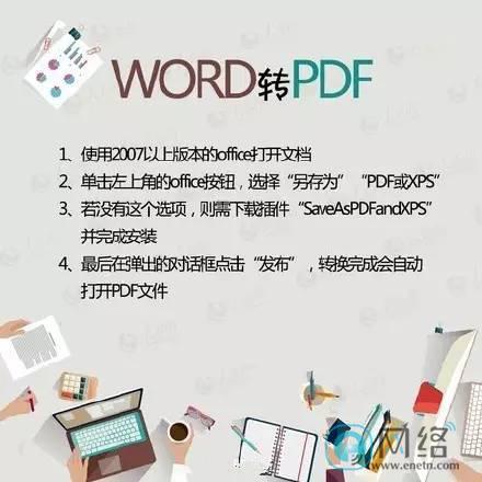 WORDPDFPPT格式转换大全 (2)