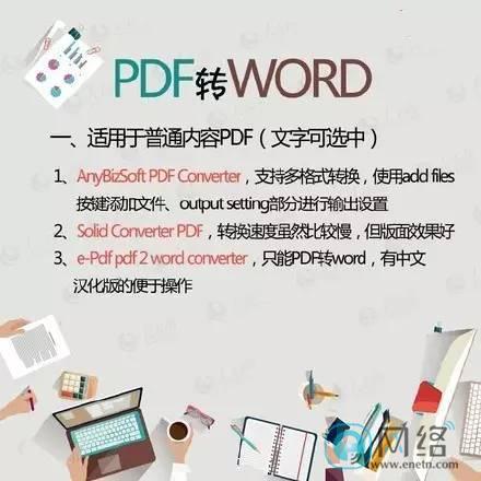 WORDPDFPPT格式转换大全 (3)