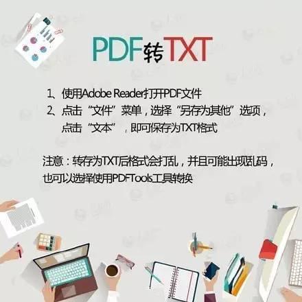 WORD/PDF/PPT格式转换大全, 速度成为文档转换高手 PC教程 第5张