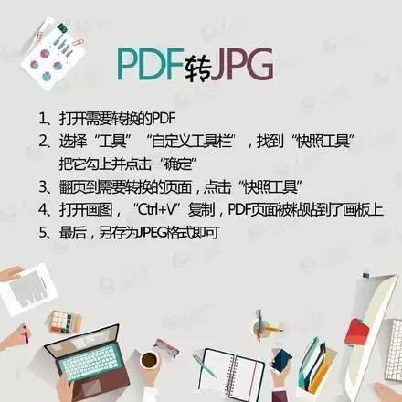 WORD/PDF/PPT格式转换大全, 速度成为文档转换高手 PC教程 第9张