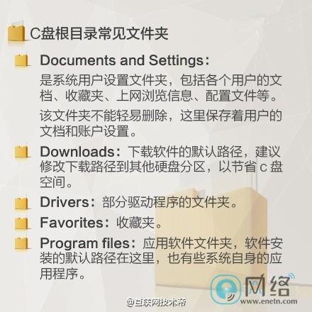 【技术贴】C盘系统文件夹解释,什么可以删,什么不可以删! PC教程 第1张