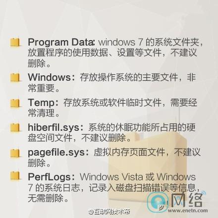 【技术贴】C盘系统文件夹解释,什么可以删,什么不可以删! PC教程 第2张