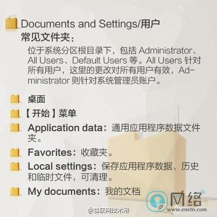 【技术贴】C盘系统文件夹解释,什么可以删,什么不可以删! PC教程 第3张