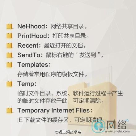 【技术贴】C盘系统文件夹解释,什么可以删,什么不可以删! PC教程 第4张
