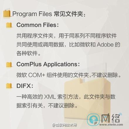 【技术贴】C盘系统文件夹解释,什么可以删,什么不可以删! PC教程 第5张