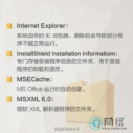 【技术贴】C盘系统文件夹解释,什么可以删,什么不可以删! PC教程 第6张