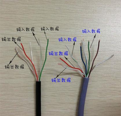 你知道少了四条网线芯的四芯网线怎么传输网络的吗 PC教程 第3张
