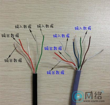 four-core-cable (3)